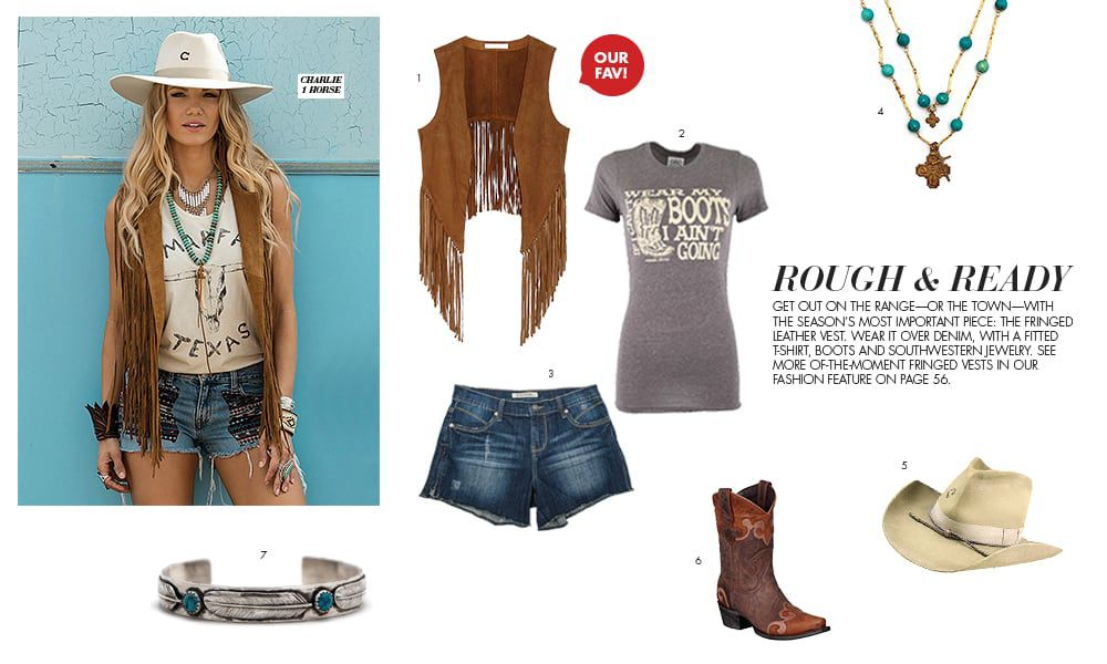 Apr_May-Trends-1