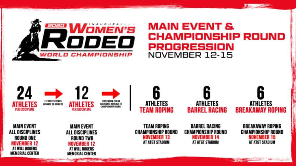 wrwc women's world championship progression rounds cowgirl magazine
