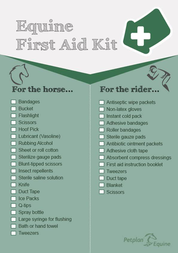 first aid kit cowgirl magazine